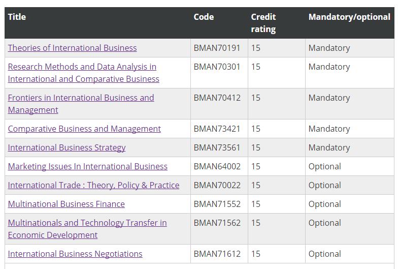 曼大IB课程设置1.png