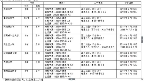 预科列表.png