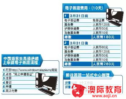 大马电子签证.jpg